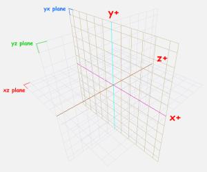 3d-animation-camera-positioning